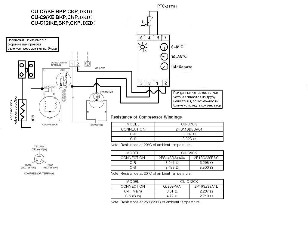 Схема адаптации Pan.C7-12.