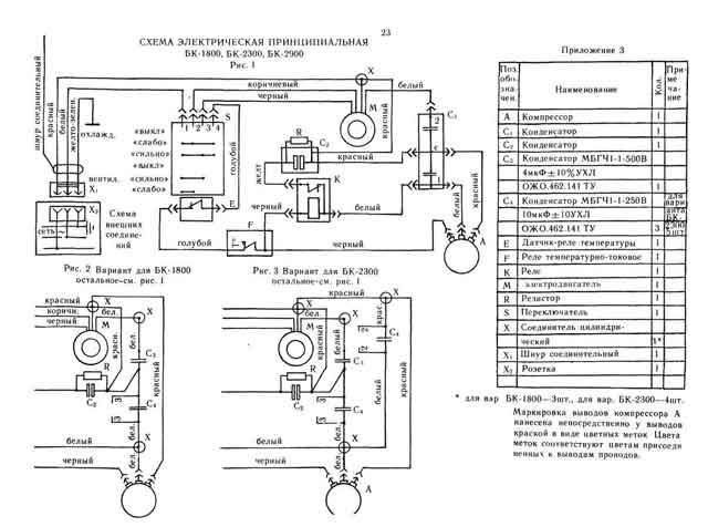 Схема БК -1500 БК - 2000 БК