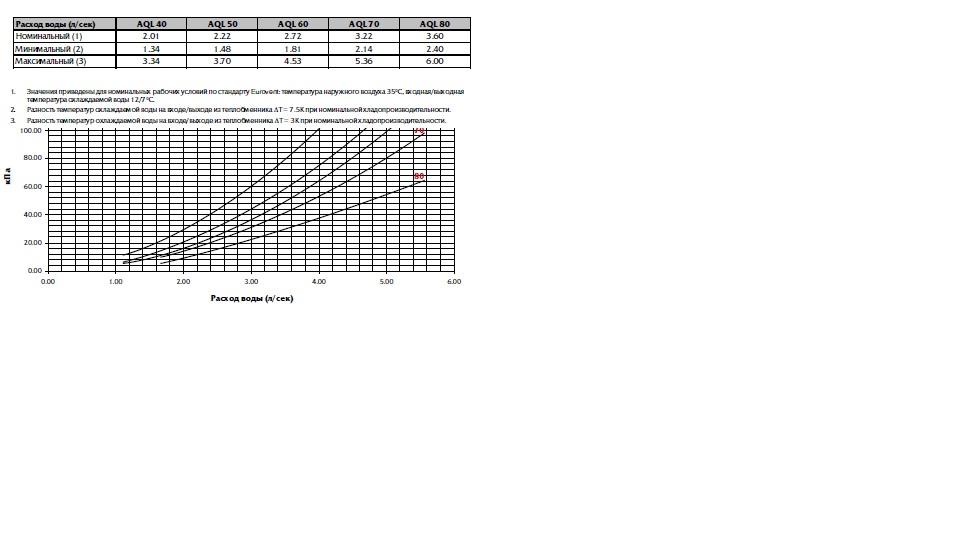 Как промыть теплообменник чиллера Подогреватель высокого давления ПВ-800-230-32 Хабаровск