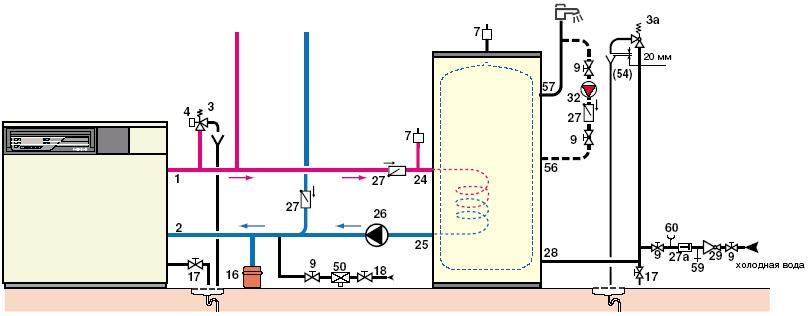 17... 7 Суфлер.  1 Линия подачи системы отопления.  3 Предохранительный клапан.
