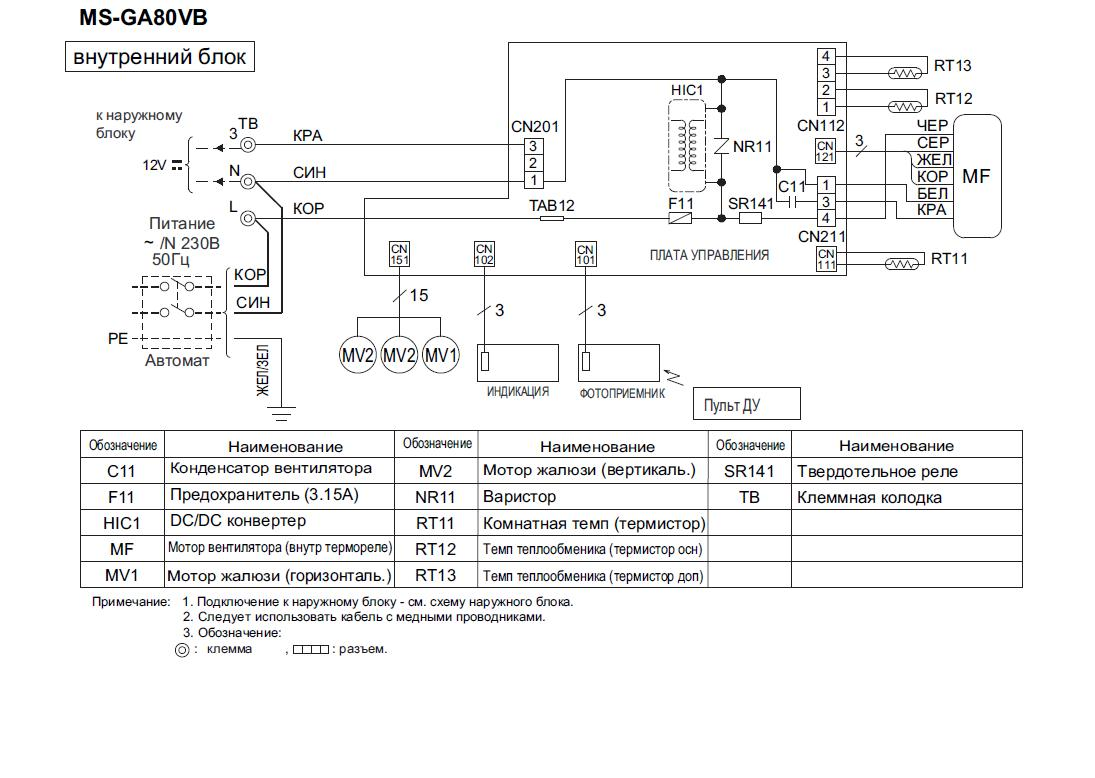 Panasonic кондиционеры схема